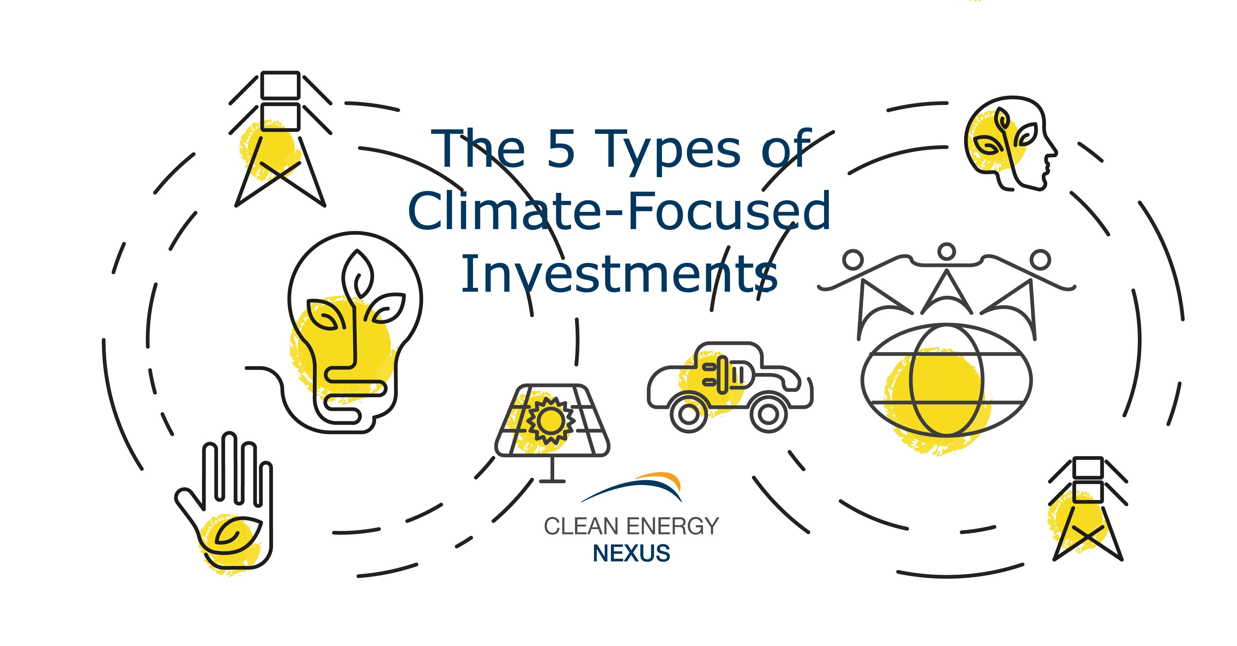 The 5 Types of Climate-Focused Investments